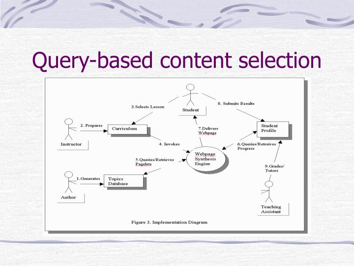 Query-based content selection