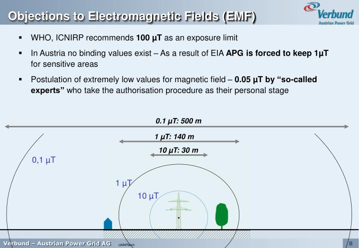 Objections to Electromagnetic Fields (EMF)