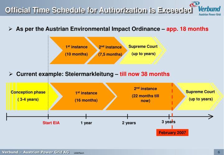 As per the Austrian Environmental Impact Ordinance –