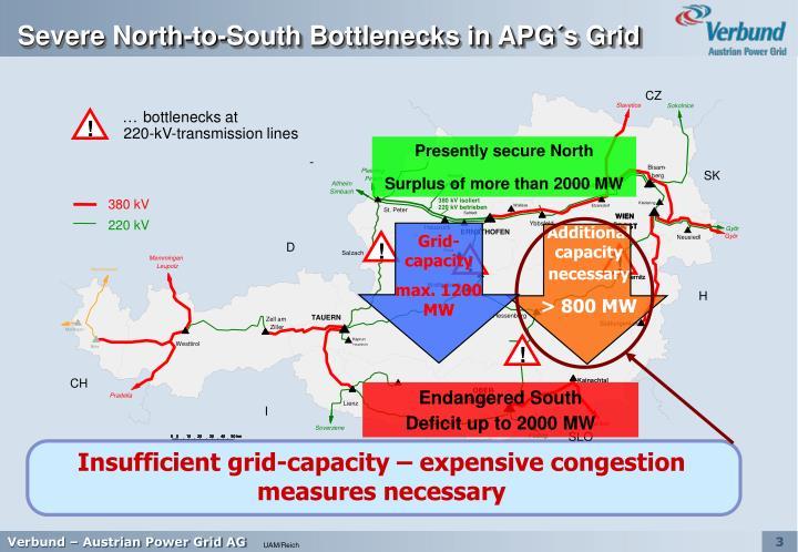 Severe North-to-South Bottlenecks in APG´s Grid