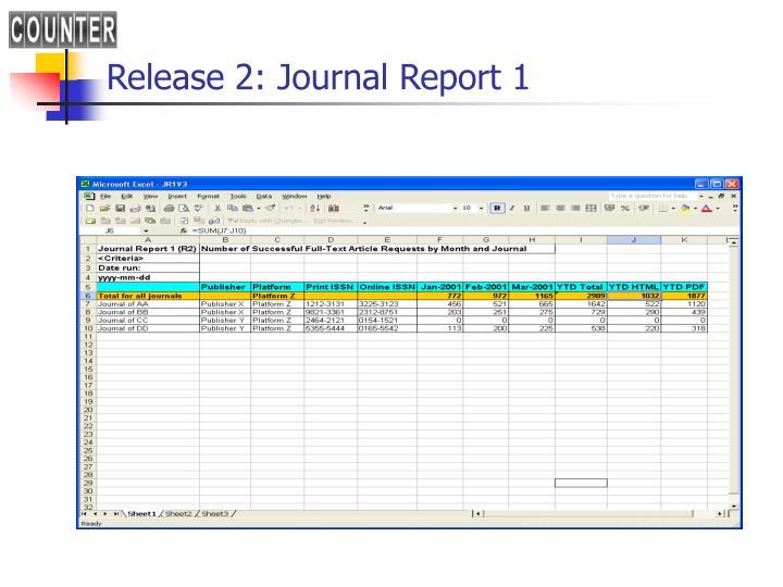 Release 2: Journal Report 1