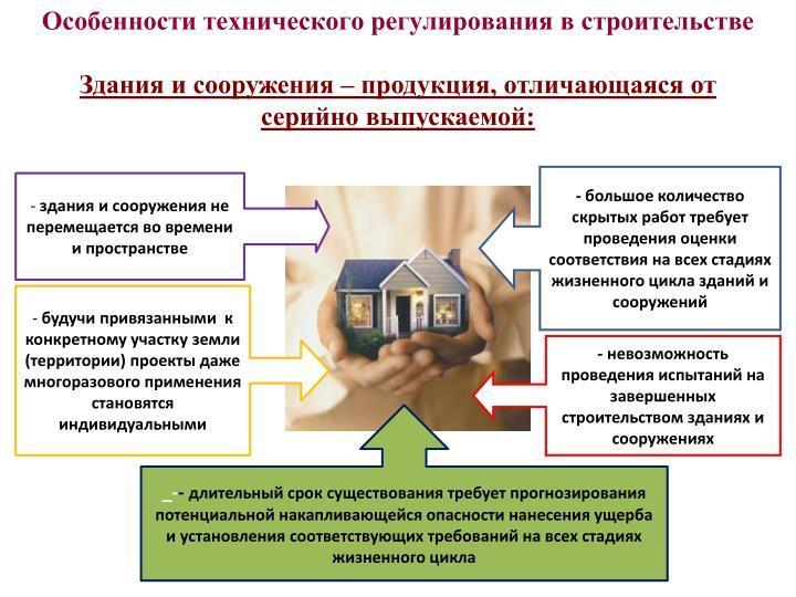 Особенности технического регулирования в строительстве