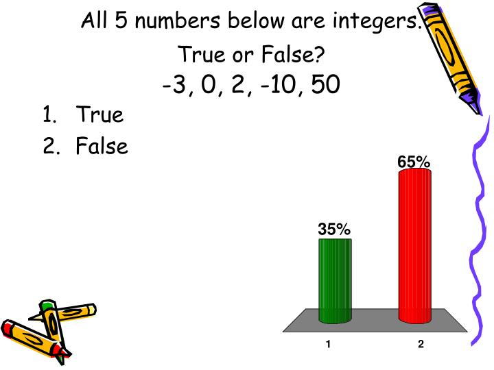 All 5 numbers below are integers.   True or False?