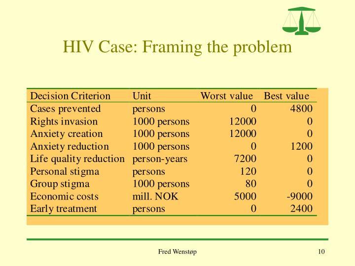 HIV Case: Framing the problem