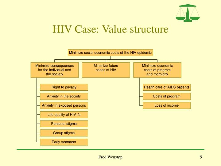 HIV Case: Value structure