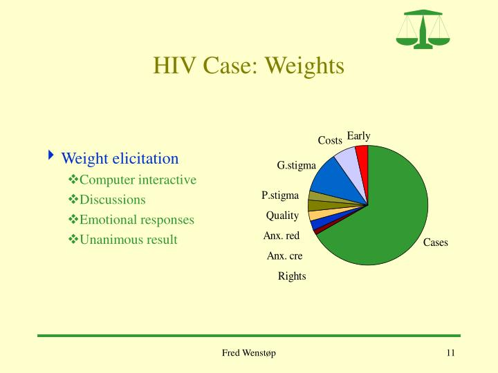 HIV Case: Weights