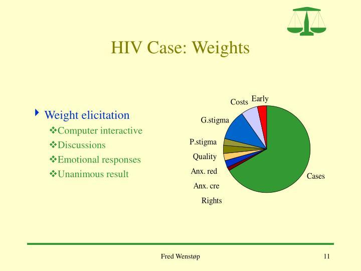 HIV Case: Weights
