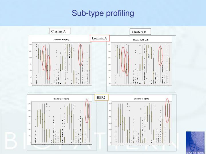 Sub-type profiling