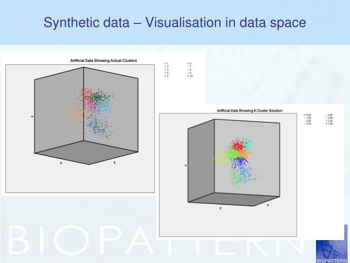 Synthetic data – Visualisation in data space