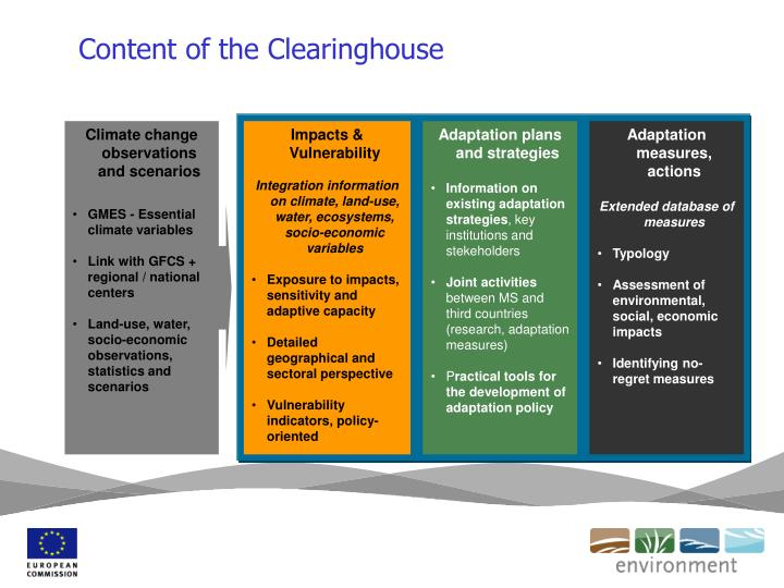 Content of the Clearinghouse