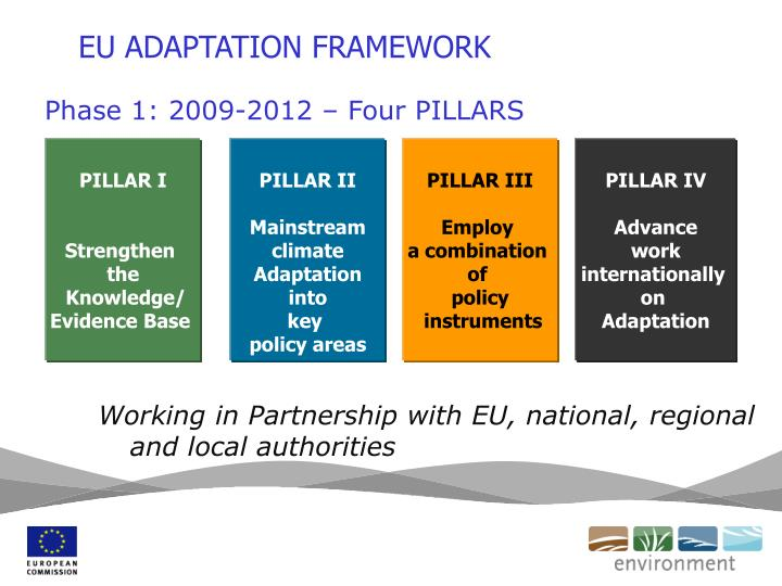 Phase 1: 2009-2012 – Four PILLARS