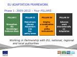 eu adaptation framework