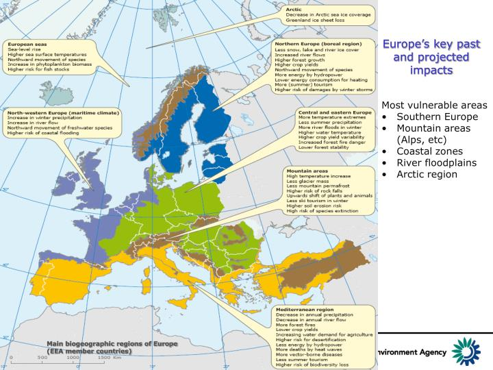 Europe's key past and projected impacts