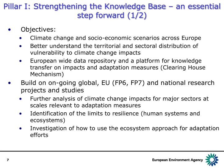 Pillar I: Strengthening the Knowledge Base – an essential step forward (1/2)