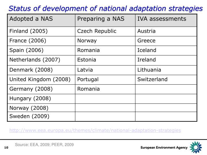 Status of development of national adaptation strategies