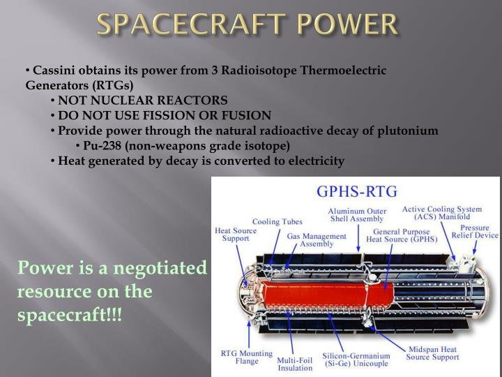 SPACECRAFT POWER