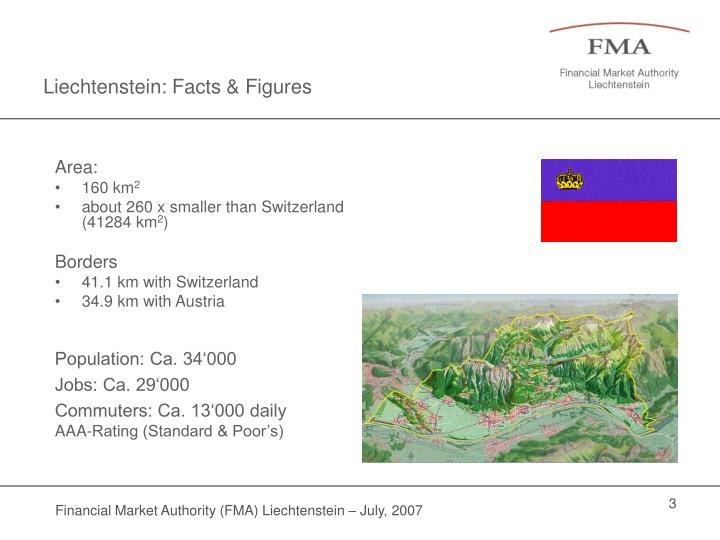 Liechtenstein: Facts & Figures