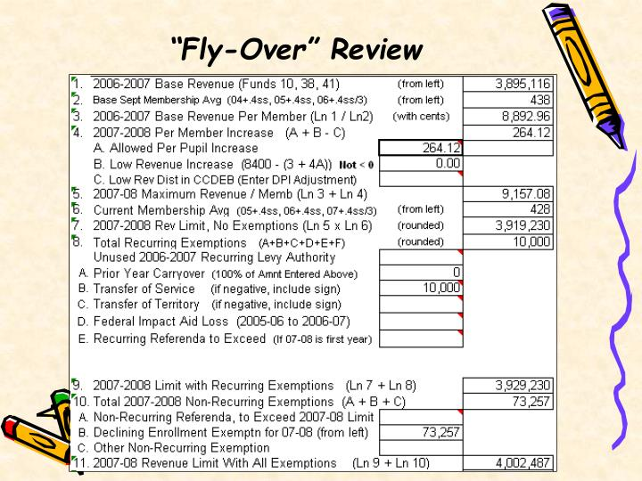 """Fly-Over"" Review"