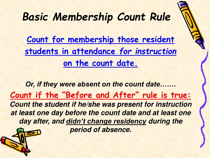 Basic Membership Count Rule