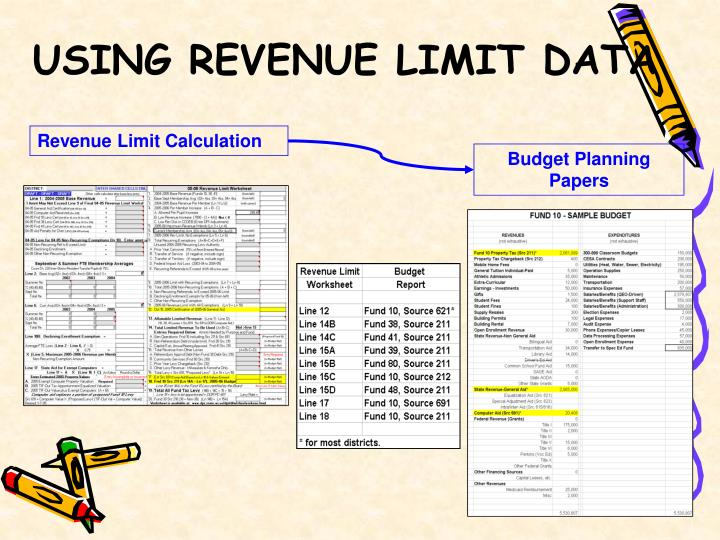 USING REVENUE LIMIT DATA