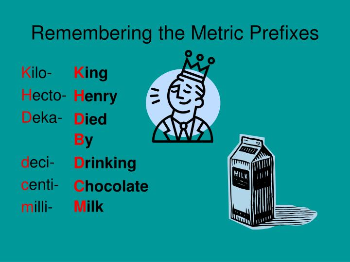 Remembering the Metric Prefixes