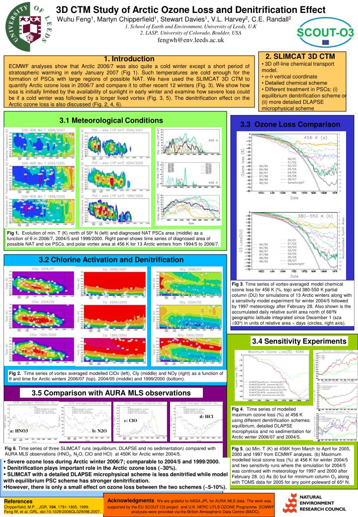 3D CTM Study of Arctic Ozone Loss and Denitrification Effect