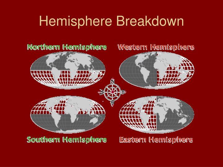 Hemisphere Breakdown