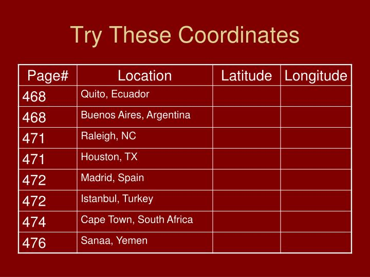 Try These Coordinates