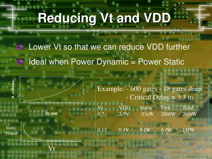 Reducing vt and vdd