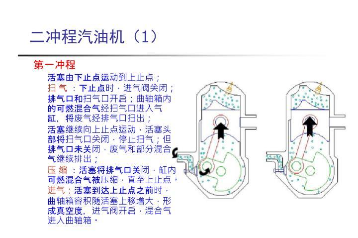 二冲程汽油机(