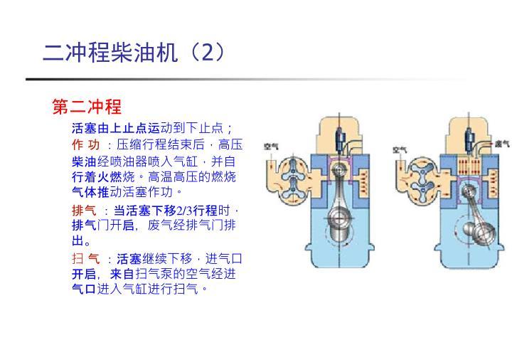 二冲程柴油机(