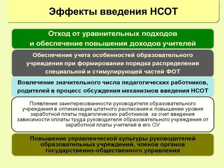 Эффекты введения НСОТ