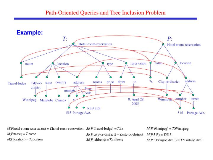 Path-Oriented Queries and Tree Inclusion Problem