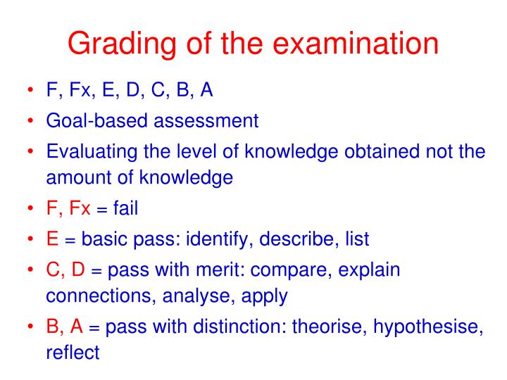 Grading of the examination