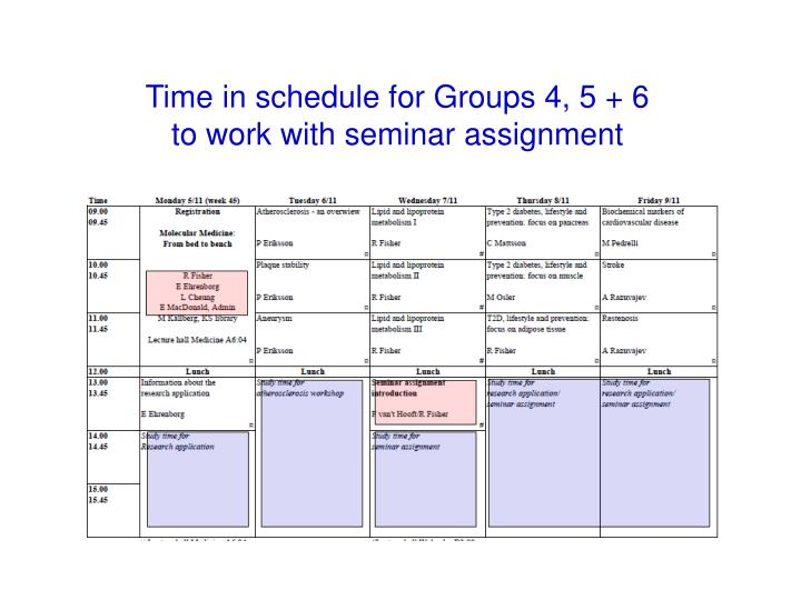 Time in schedule for Groups 4, 5 + 6