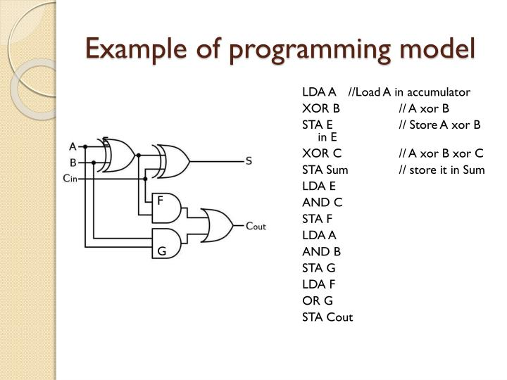 Example of programming model