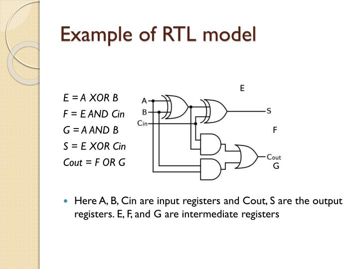 Example of RTL model