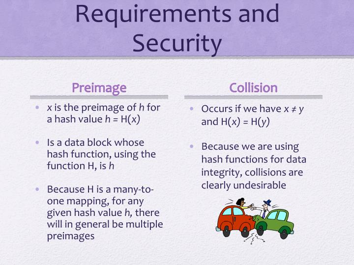 Requirements and Security