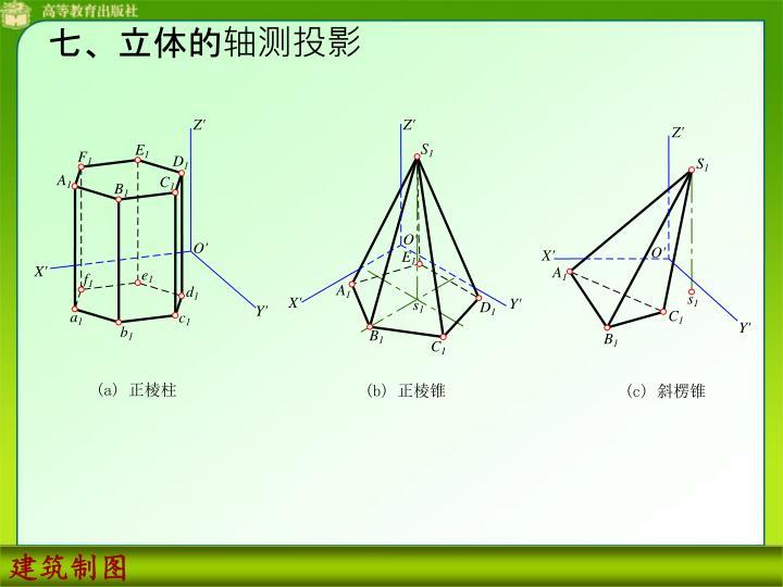 七、立体的轴测投影