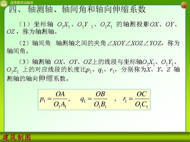 四、 轴测轴、轴间角和轴向伸缩系数