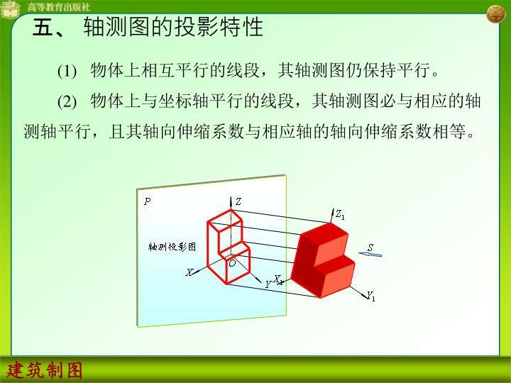 五、 轴测图的投影特性