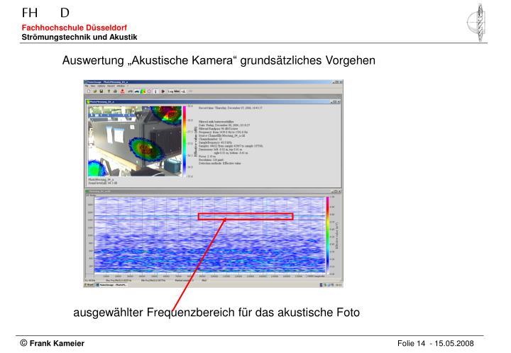 """Auswertung """"Akustische Kamera"""" grundsätzliches Vorgehen"""