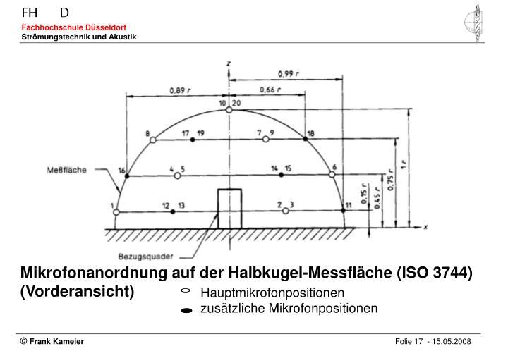 Mikrofonanordnung auf der Halbkugel-Messfläche (ISO 3744)