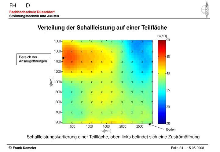 Verteilung der Schallleistung auf einer Teilfläche
