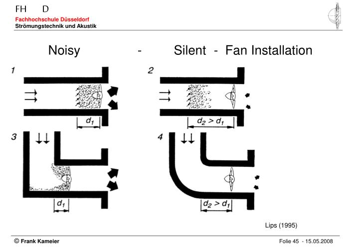 Noisy                -         Silent-  Fan Installation