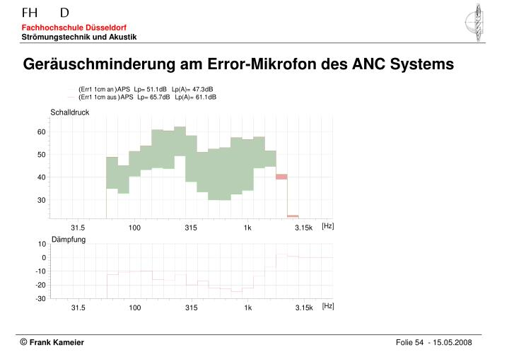 Geräuschminderung am Error-Mikrofon des ANC Systems