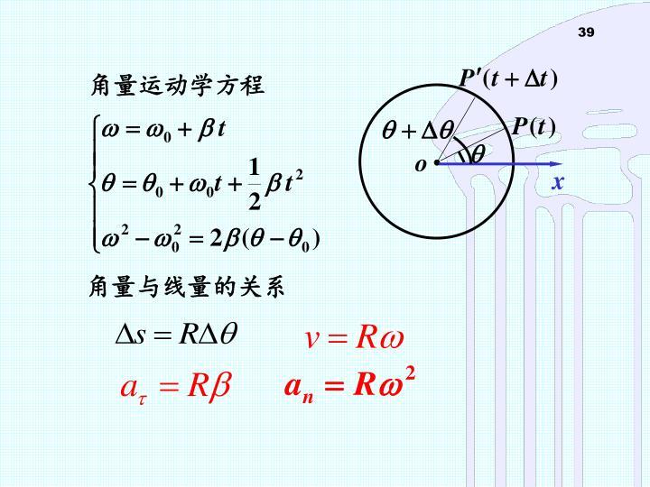 角量运动学方程