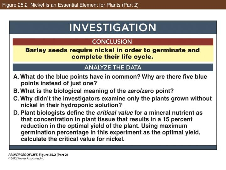 Figure 25.2  Nickel Is an Essential Element for Plants (Part 2)