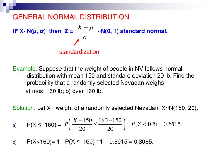 GENERAL NORMAL DISTRIBUTION