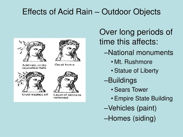 Effects of Acid Rain – Outdoor Objects